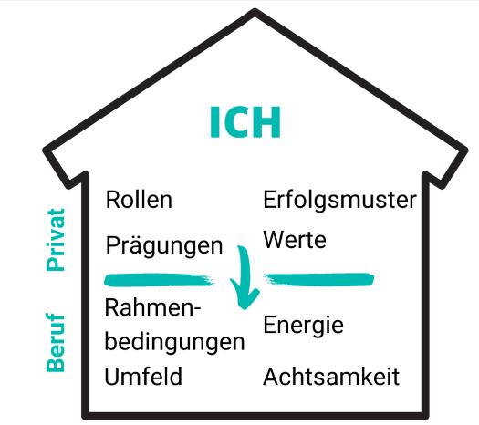 Kleinhenz_Home2